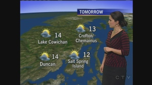 Island Weather May 21